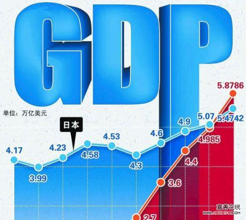 泡沫总会破:中国经济在走日本的老路(图)